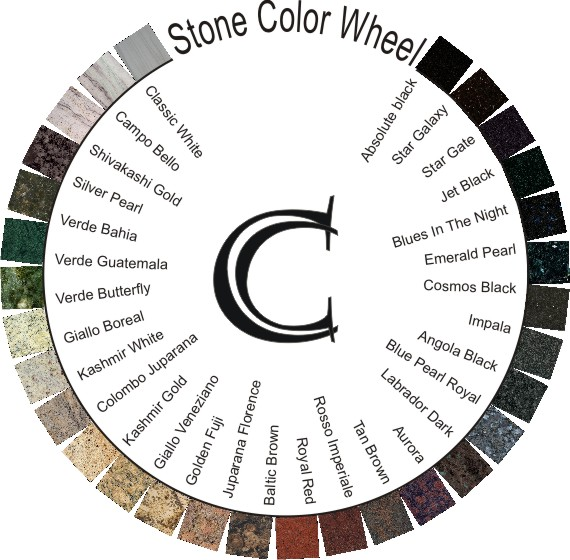 Stone Worktop Colour Wheel