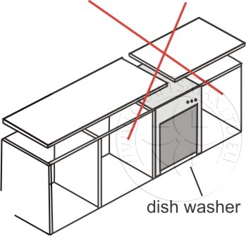 Must Kitchen Dish Washer Be Next To The Sink